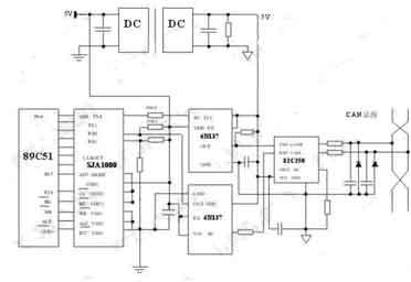 串行通信接口电路   图6中,89c51是单片机,sja1000是独立can控制器