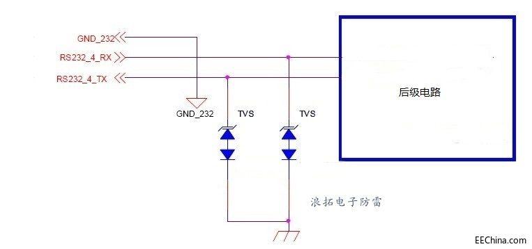 RS232口防雷电路设计参考