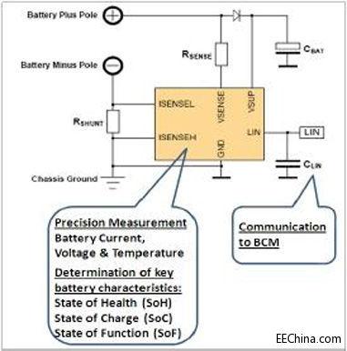 微型混合动力汽车铅酸电池能效管理 高清图片