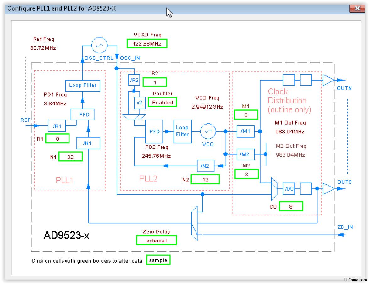 系统建模的步骤