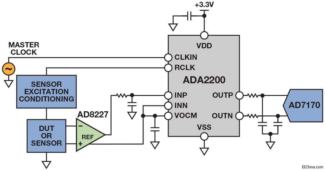 rc无源带通滤波电路