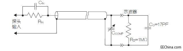 为什么将放大器装在示波器的探头尖端?