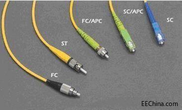 光纤接口.jpg
