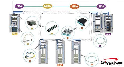 光纤专题:全面介绍光纤和光纤接口