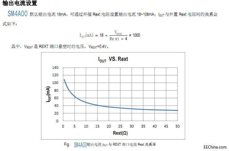 低压灯带驱动恒流芯片SM4A00第二代产品方案设计资料电流图分析