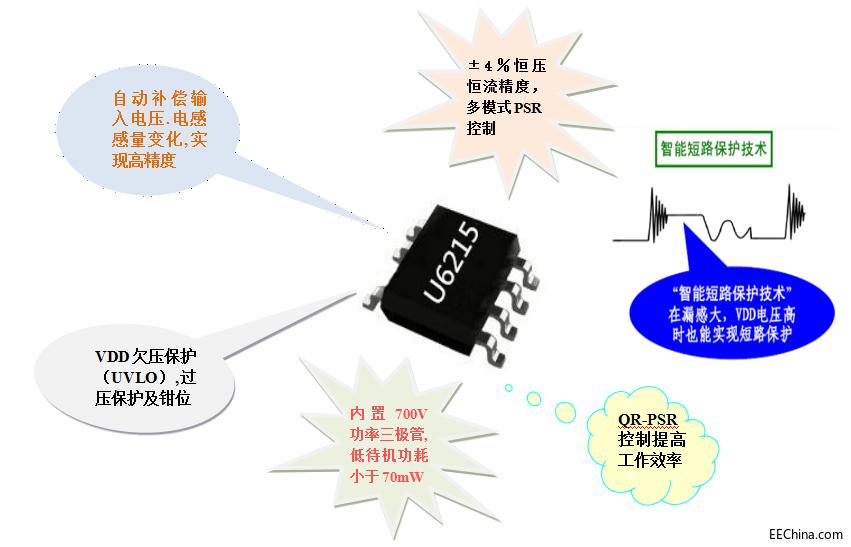 低功耗充电器电源芯片U6215供您选择