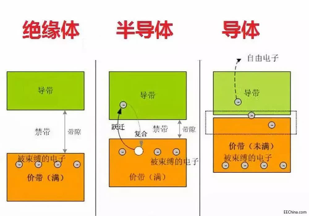 中国的核心技术家底究竟有多厚?