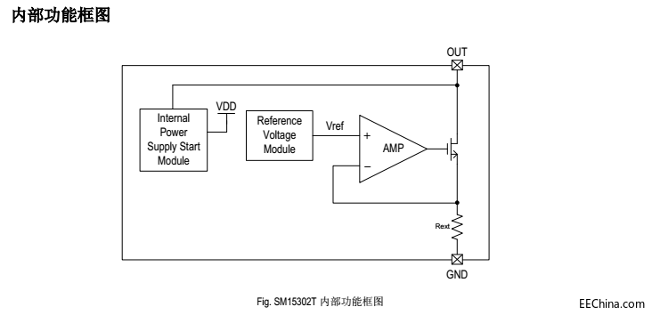 低压线性恒流驱动icSM15304T电源管理ic方案应用替换长运通电源ic