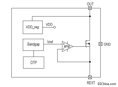 SM500A恒功率电路设计方案应用图高压洗墙灯,LED照明,高压灯带应用方案设计