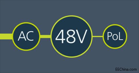 Vicor 将展示三相至 48V 以及 48V 直接至负载的模块化电源解决方案