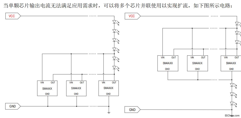 SM4AXXT_V1.2低压灯带线性恒流驱动方案15mA-60mA恒流控制芯片产品新系列应用