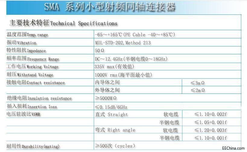 SMA-KWE 90度四脚RF射频天线座 卧式天线接头规格图