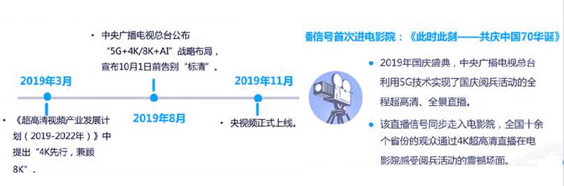 2021年5G展望:从5G+行业到5G+产品的转变