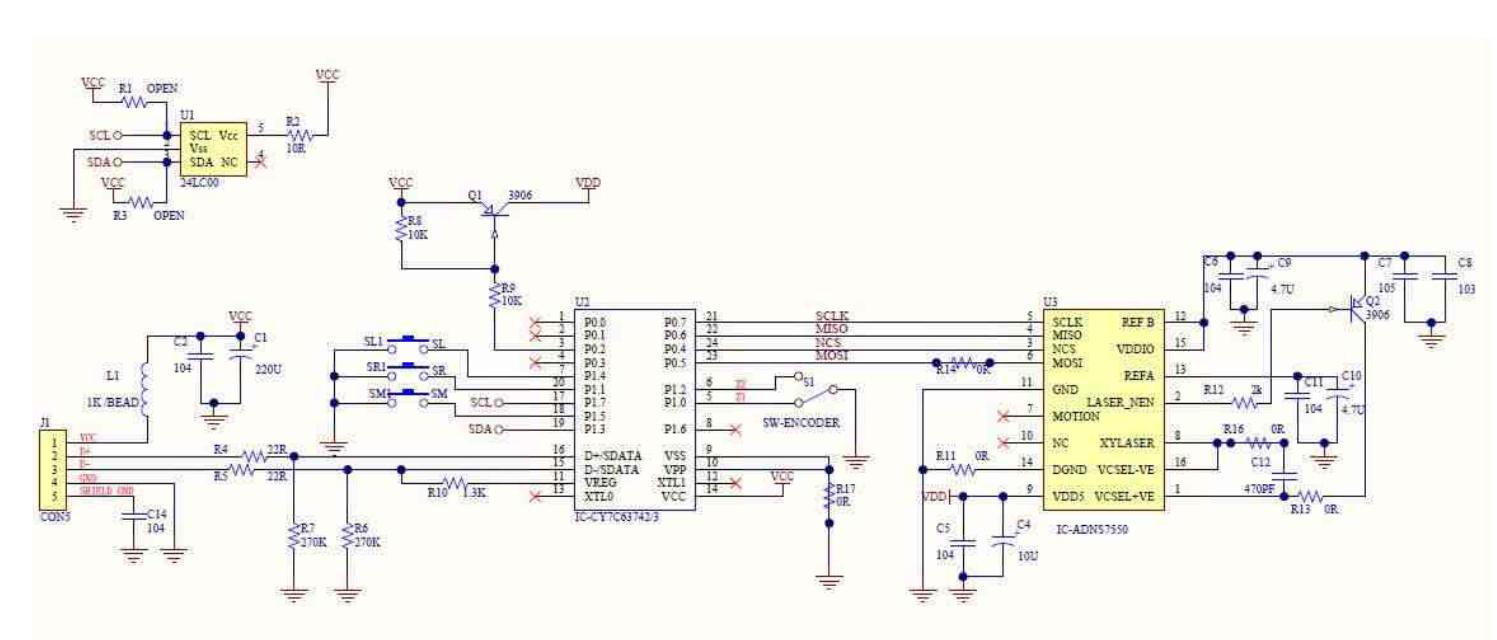 当鼠标移动的时候,成像传感器录得连续的图案,然后通过数字信号处理器(DSP)对每张图片的前后对比分析处理,以判断鼠标移动的方向以及位移,从而得出鼠标x, y方向的移动数值。再通过SPI传给鼠标的微型控制单元(Micro Controller Unit)。鼠标的处理器对这些数值处理之后,传给电脑主机。传统的光电鼠标采样频率约为3000 Frames/sec(帧/秒),也就是说它在一秒钟内只能采集和处理3000张图像。   根据上面所讲述的光学鼠标工作原理,我们可以了解到,影响鼠标性能的主要因素有哪些。