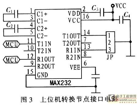 开关控制节点中,接口电路的功能主要是将节点电器中的多路开关状态
