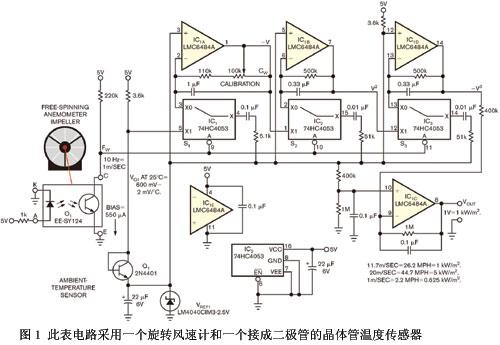 混合电路相连接,它们共同提供实时,线性,有温度补偿的风能密度读数.
