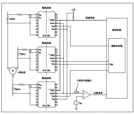 通过光隔离放大器感应电流保护igbt