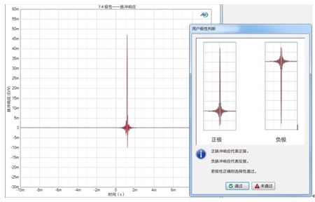 新一代音频模数转换器/数模转换器(adc/dac)测试