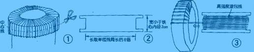 环形变压器铁心 200mm*100*85mm 重量大概15千克,能做多大功率环牛图片