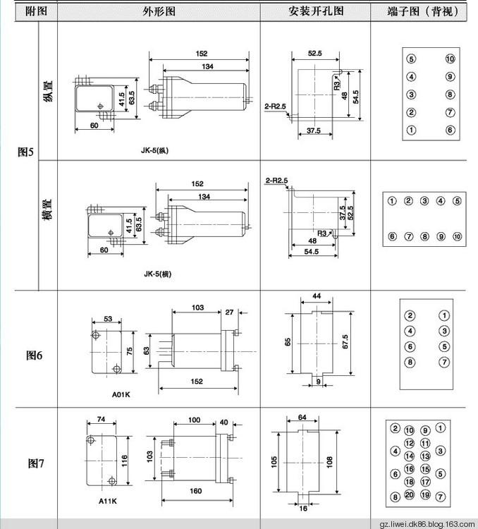 继电器接线图目前国内生产的保护继电器,最常用的结构有三种(系列)本样本统称为通用结构。 (1)、固 定安装10系列结构(简称上继结构)这种结构的继电器整体固定安装,基本结构为突出式板后接 线,加上附件后也可作板前接线使用。静态继电器样本中使用二种结构形式,如附图1-2所示; (2)、凸 出式插拔20系列结构(简称阿继结构)这种结构的继电器可与底座插拔分离。基本结构为凸出式 安装,板后接线,静态继电器的样本中使用JK- 1、JK-2、JK-5三种结构形式,如附图3-5所示; (3)、嵌 入式插拔30系列结构