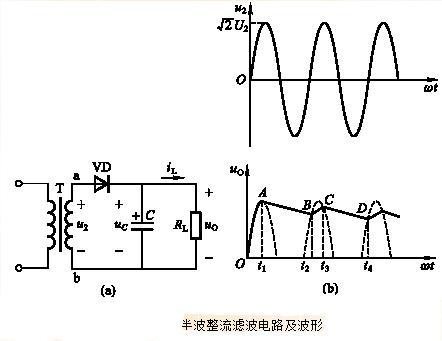 低频半波整流电路