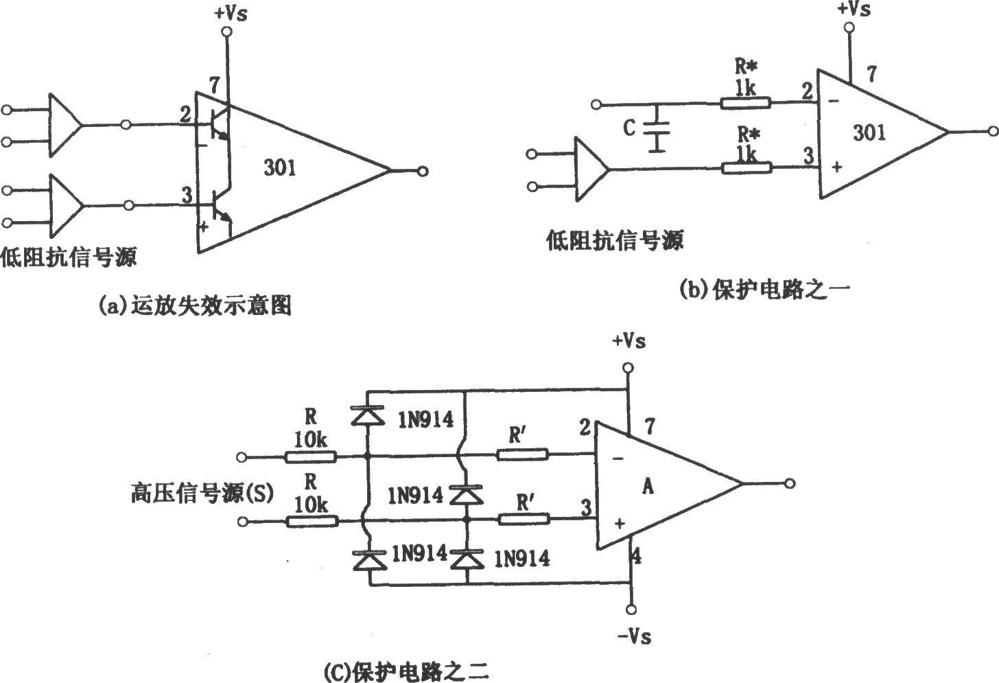 Vs正常工作时,输入端对 Vs而言总是负值,所以输入级两个晶体管的集电极一基极之间不会出现正向偏置。但是。如果把电源电压 Vs从电路中撤除,而和脚仍保持正电位,即仍有共模输入电压。晶体管的集电结将有一股电流由基极流向集电极。若从2脚或脚向电源看去的源电阻很低,此时形成的集电结电流就会很大,以至于可以损坏输入级晶体管,这种现象在先去掉电源电压,而信号源未撤除时。会出现共模输入使集成运放失效和损坏的情况。使集成运放的共模输入失效的另一种情况是,若信号源含有电容元件,这个电容充电到信号源的高电位时,将电源电