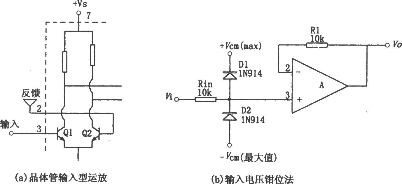 集成运放出现阻塞现象时,放大电路将失去放大能力,相当于信号被运放阻断一样。例如电压跟随器就常发生阻塞现象,这是因为跟随器的输入、输出电压幅度相等,其输入信号的幅度一般较大(跟随器作为输出级时),如果运放输入级偏置电压不大于输入信号的峰一峰值,则输入级在输入信号峰值时会变为饱和状态,当出现饱和时,输入、输出电压变为同相,负反馈就变为正反馈。显然,正反馈将导致输入级一直处于饱和状态,输入信号将不能正常输出,这就造成了阻塞现象。 为了进一步说明阻塞现象的成因,举例如下:图(a)为晶体管输入型运放的输入级电路,