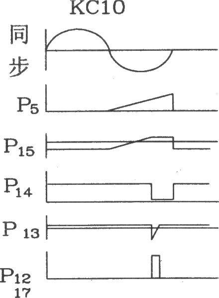 kc10各点波形图 kc10电路本身由锯齿波形成电路,移相电压,偏听偏信