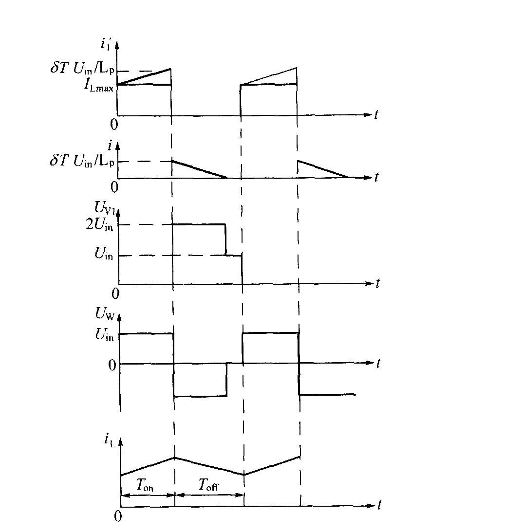 如图所示,当开关管V1导通时,输入电压Uin全部加到变换器初级线圈W1两端,去磁线圈W1上产生的感应电压使二极管V2截止,而次级线圈W2上感应的电压使V3导通,并将输入电流的能量传送给电感Lo和电容C及负载;与此同时在变压器中建立起磁化电流,当V1截止时,V3截止,Lo上的电压极性反转并通过续流二极管 V4继续向负载供电,变压器中的磁化电流则通过W1、V2向输入电源Uin释放而去磁;W1具有钳位作用,其上的电压等于输入电压Uin,在V1再次导通之前,T中的去磁电流必须释放到零