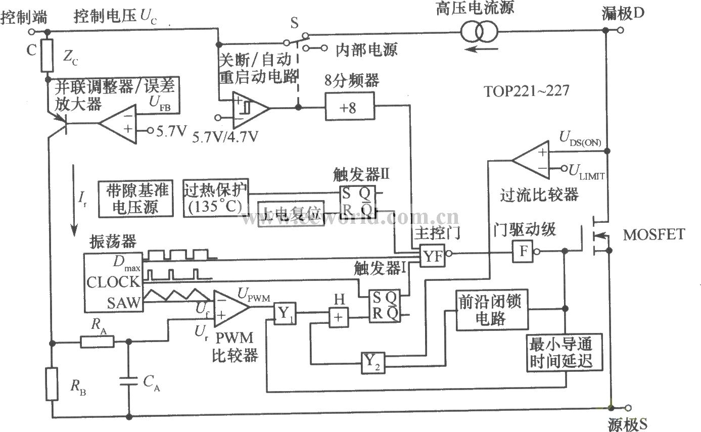 TOPSwitch-的管脚排列如图所示。它有三种封装形式。其中,TO-220封装自带小散热板,属于典型的三端器件。其外形与7800系列三端线性稳压器相同。DIP--8封装和SMD-8封装各有8个引脚,但均可简化成3个;二者的区别是DIP-8可配8脚IC插座,SMD-8则为表面贴片,不需要打孔焊接。    TOPSwitch-的3个管脚分别为控制端C(Con trol)、源极S(Source)、漏极D(Drain)。其中,控制端的作用有4个:   (1)利用控制电流Ic的大小来调节占空比 D,当Ic从6