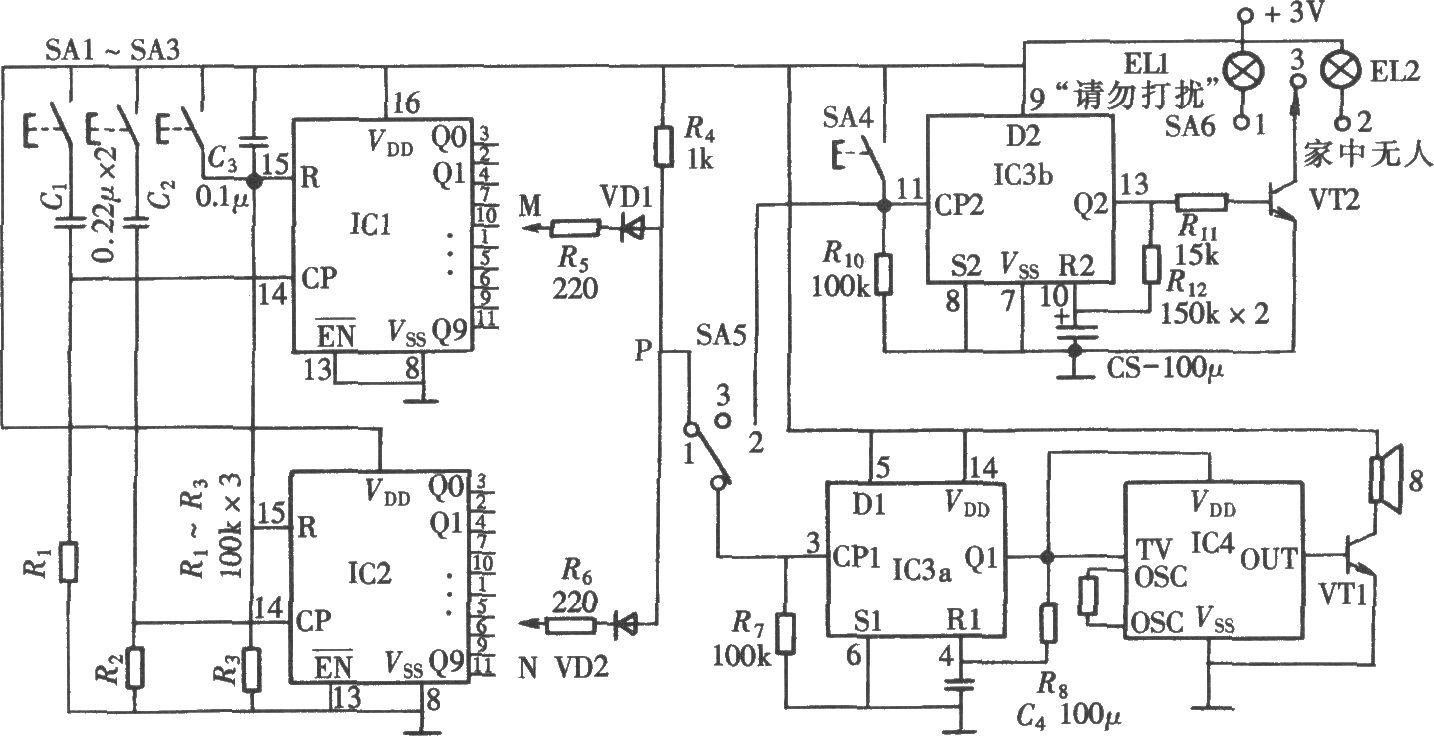 多功能音乐门铃有三项功能,一是具有密码设置功能;二是有免打扰提示功能;三是有主人外出告知功能,其电路组成如图所示。本电路由密码设置电路、控制开关和门铃音乐发声电路组成。IC1、IC2为CD4017;IC3a为双D触发器CD4013中的一个触发器,由它和R8、C4组成单稳态触发器。