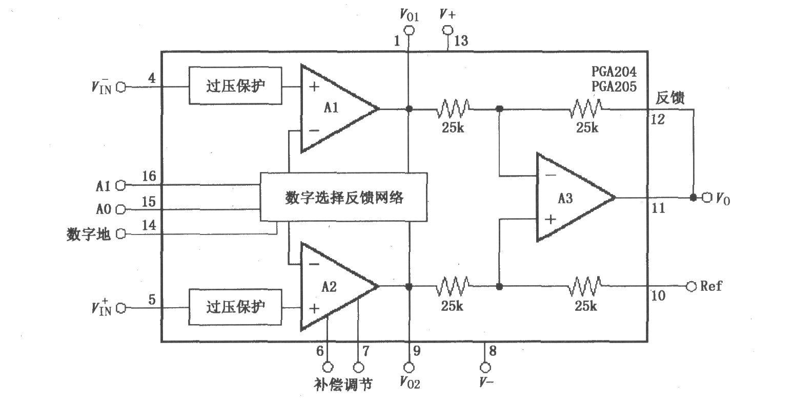 eechina首页 69 模拟电子技术 69 电路 > 可编程增益仪表放大器