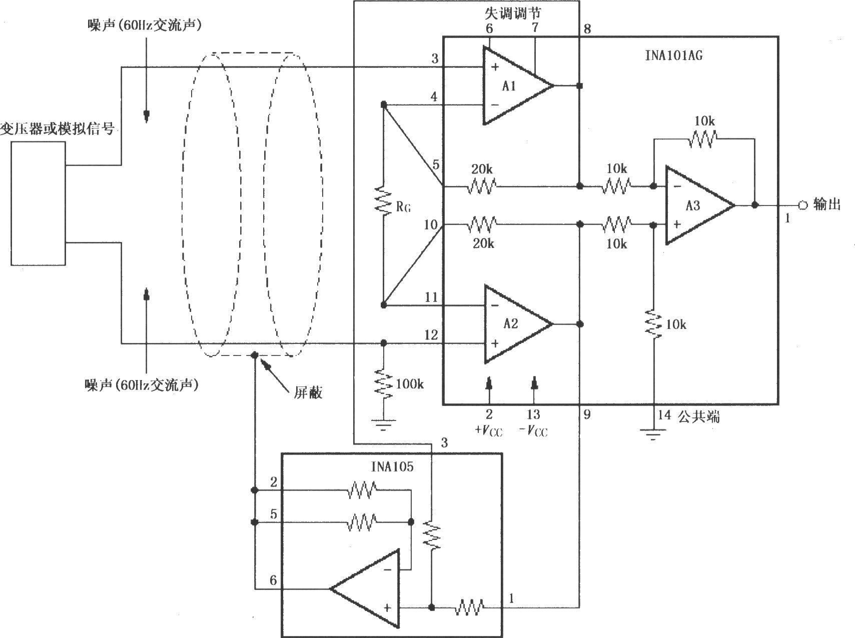 如图所示为仪表放大器屏蔽层驱动产生器。由抗干扰理论与实践证明,传输弱信号的电缆线的屏蔽层加上一定电位时,将大大减小由屏蔽层与芯线之间分布电容耦合引入的干扰。图中电路便是基于这种考虑,用INA105构成屏蔽层驱动产生器,输入信号来自于仪表放大器内部运放输出,叠加后INA105输出加到屏蔽层,即屏蔽层电位被抬高到仪表放大器内部运放输出的电位,从而使电缆线上的干扰大大减小。