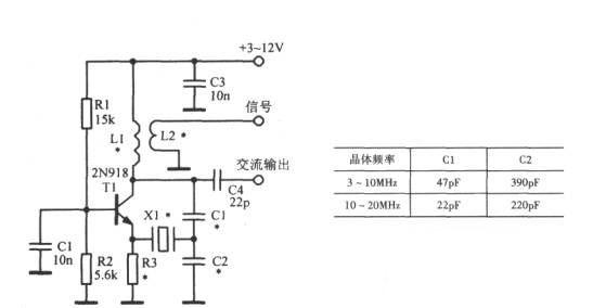 20MHz晶体振荡器 模拟技术 电子工程网 -3 20MHz晶体振荡器