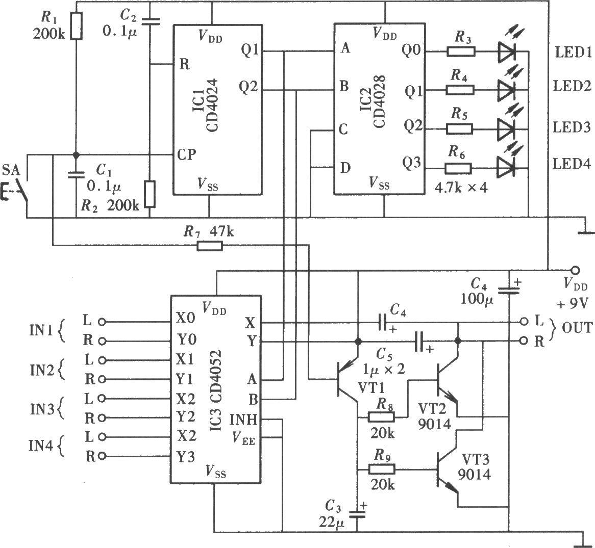 如图所示的声源切换电路可以按照需要,将四种不同的声信号源切换到音响功率放大器的输入端,由于采用了电子开关,可完全消除原来使用机械切换开关所产生的噪声,保证了输入信号的质量,电路组成如图所示。电路由通道切换控制电路、通道选择电路和通道显示电路组成。通道切换控制电路由一只七级二进制计数/分频电路CD4024和一只按键开关组成。