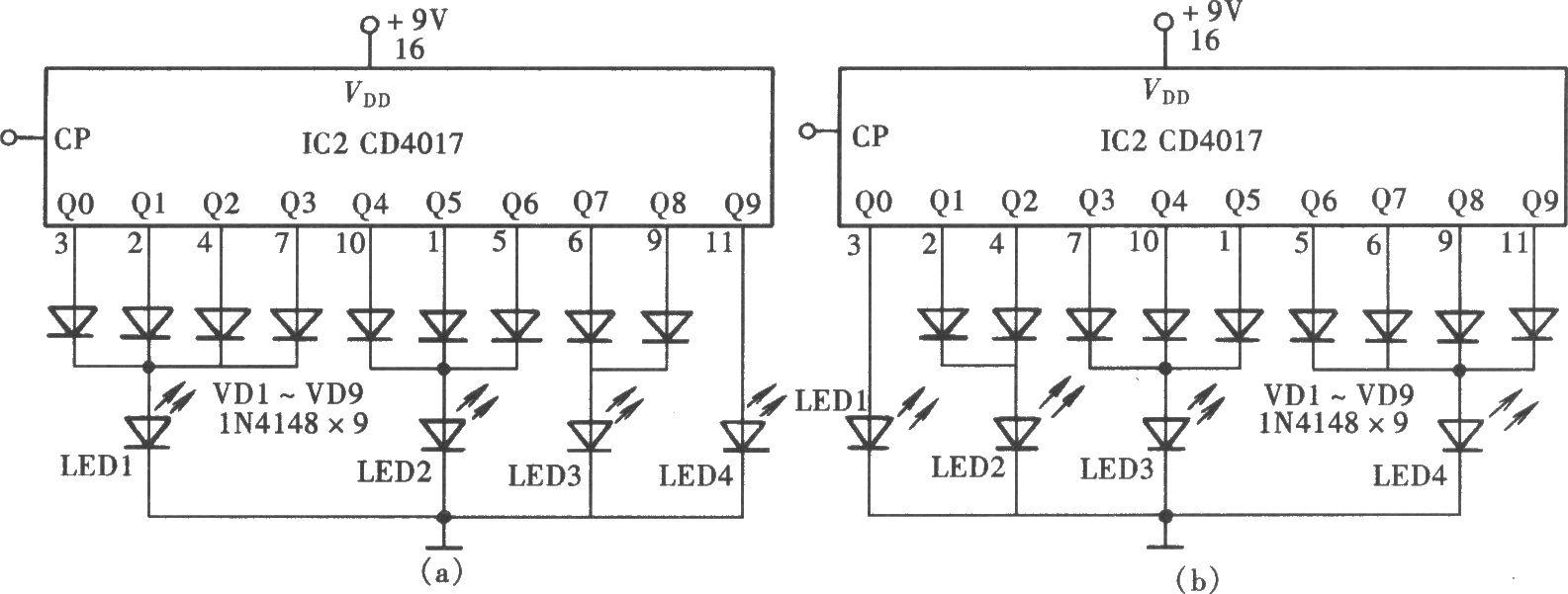 由cd4017组成的led加,减速运动显示器