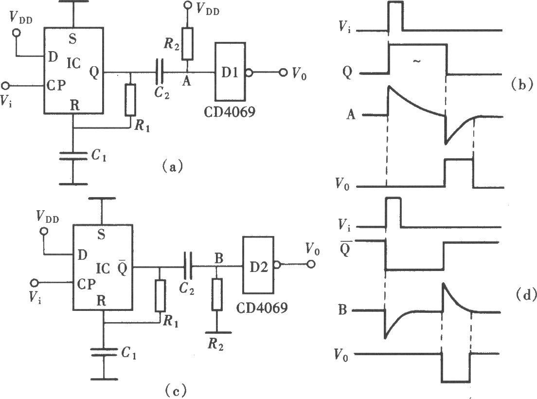 在数字电路和自动控制电路中,有时需要将输入的脉冲信号延迟一段时间后再输出,以适应后级控制电路的需要。采用CD4013组成的脉冲延迟电路,是其中的应用方案之一。如图为用CD4013组成的正、负极性脉冲延迟电路。