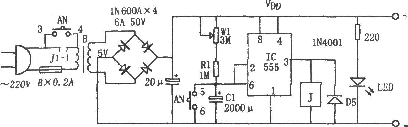 如图所示为肝炎病菌消毒器控制电路。该控制电路由降压整流电路、单稳定时电路、继电器控制电路等组成。其中降压整流电路为整个控制电路提供直流电压。 555和W1、R1、C1及双层按钮AN等组成开机触发定时电路。使用时,只要按一下AN,变压器B就得电,同时555因脚电位为低电平而发生置位,脚输出的高电平使继电器J吸合,触点J1-1闭合,电源电压自锁闭合。此后,C1通过W1、R1进行充电,当充到2/3VDD时,555发生复位,脚输出的低电平使继电器J释放,触点J1-1断开。电源电压切断。相应555的延迟时间t