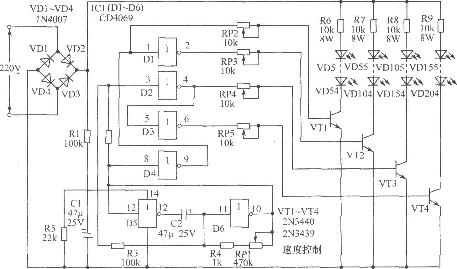 如图所示为利用简单、廉价的CMOS六反相器CD4069为主构成的圣诞彩灯电路,可控制4个回路共200只发光二极管(每路50只),并且直接由220V电源驱动,无需电源变压器。电源电压经VD1~VD4桥式整流后,通过R1、R5的分压及C1的滤波,在C1的两端获得约6V直流电压供IC1(CD4069)使用。门D5和D6构成低频振荡。其频率可由RP来调节。其输出经过D1~D4的组合反相整形来控制4个高反压三极管(2N3440/2N3439)VT1~VT4。VT1~VT4每通道有50个发光二极管为彩灯负载。RP2