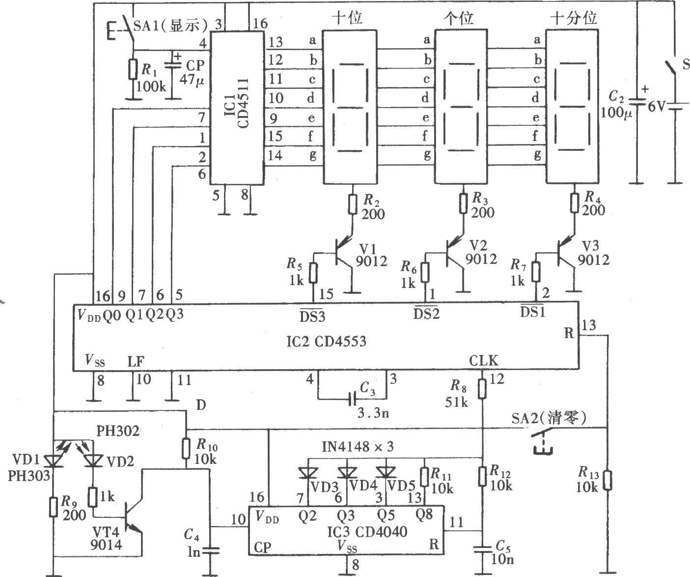 cd4553 pdf
