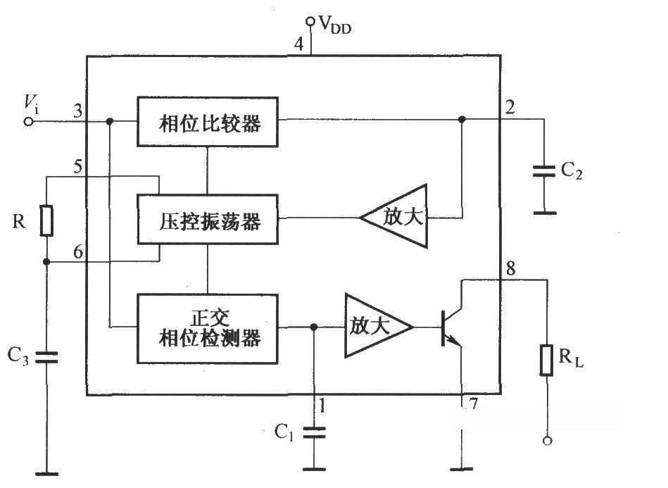电路,下图是其内部结构图 -LM567的内部结构