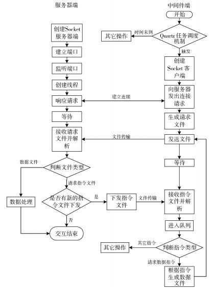 手机屏幕结构原理图