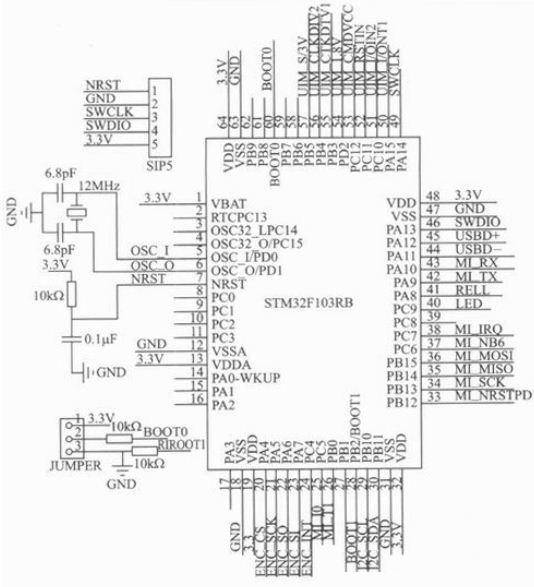 图2 主控芯片stm32外围电路结构