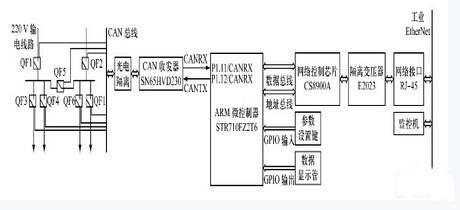 基于can总线的智能断路器控制器设计