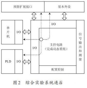 8051共阴管电路图