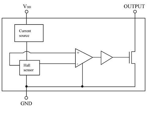霍尔效应传感器可测量磁场和检测位置