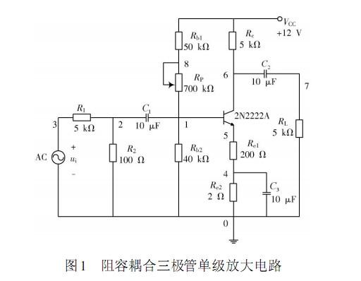 ltisim的三极管放大电路仿真分析