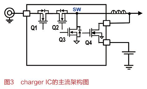 69 文章 > 用充电ic实现手机快速充电    升压方案可以把适配器的5v