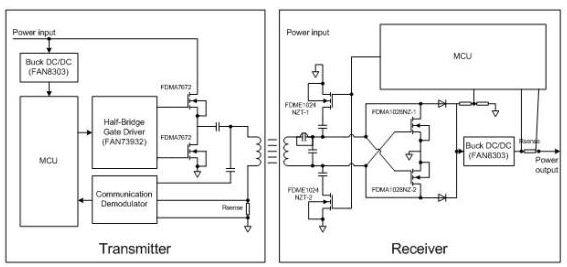 无线充电器技术及低成本设计方案