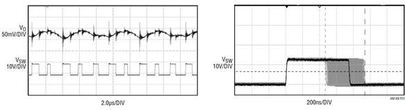 """图  :一个 """"不稳定"""" 降压型转换器的典型输出电压和开关节点波形"""